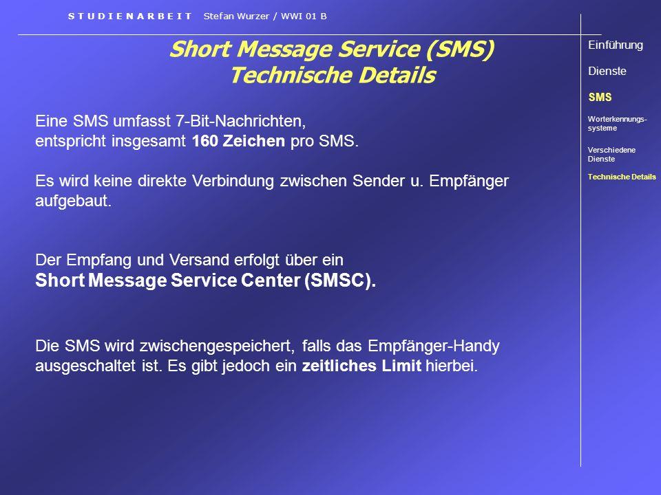 Short Message Service (SMS) Technische Details