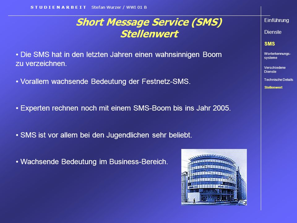 Short Message Service (SMS) Stellenwert