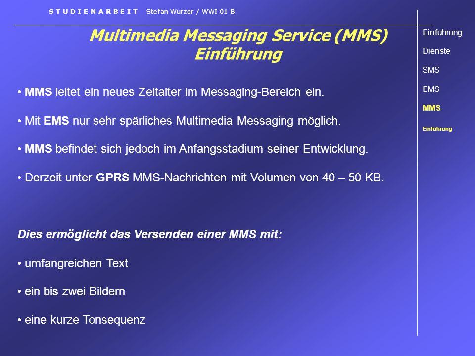 Multimedia Messaging Service (MMS) Einführung