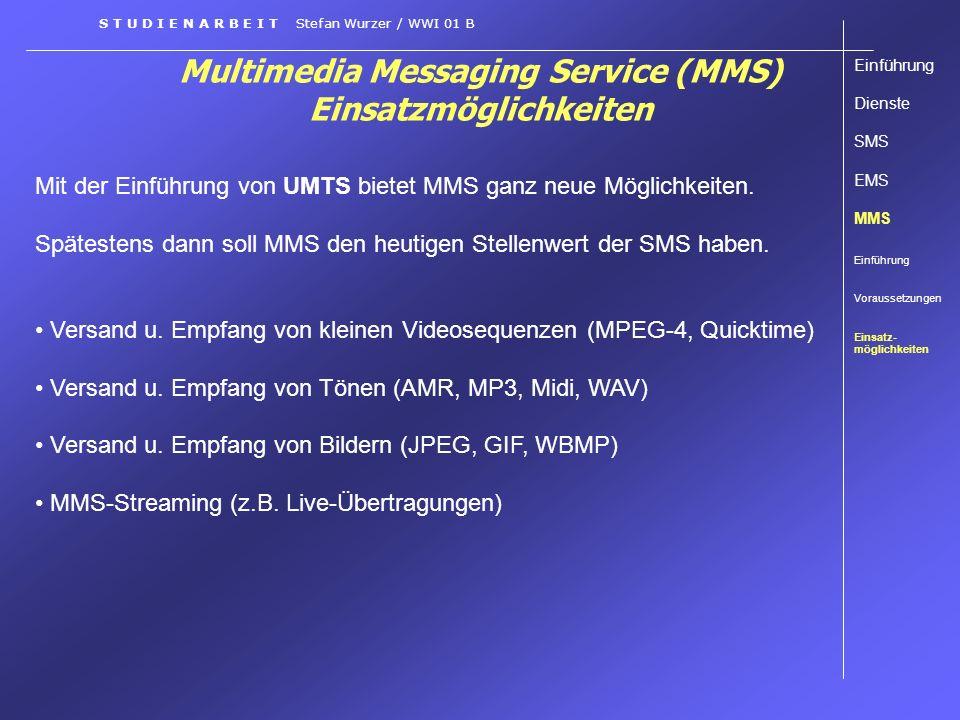 Multimedia Messaging Service (MMS) Einsatzmöglichkeiten