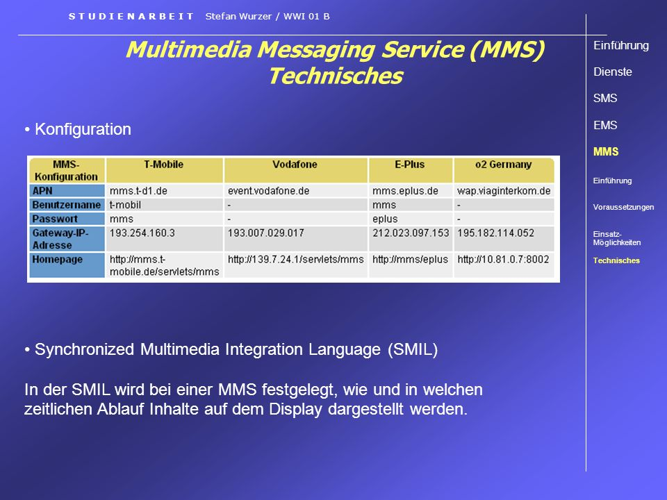 Multimedia Messaging Service (MMS) Technisches