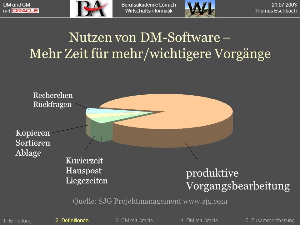 Nutzen von DM-Software – Mehr Zeit für mehr/wichtigere Vorgänge