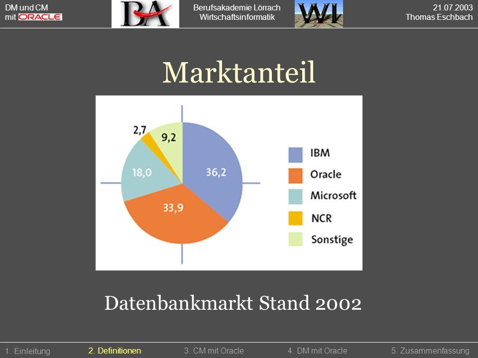 Marktanteil Datenbankmarkt Stand 2002 DM und CM mit