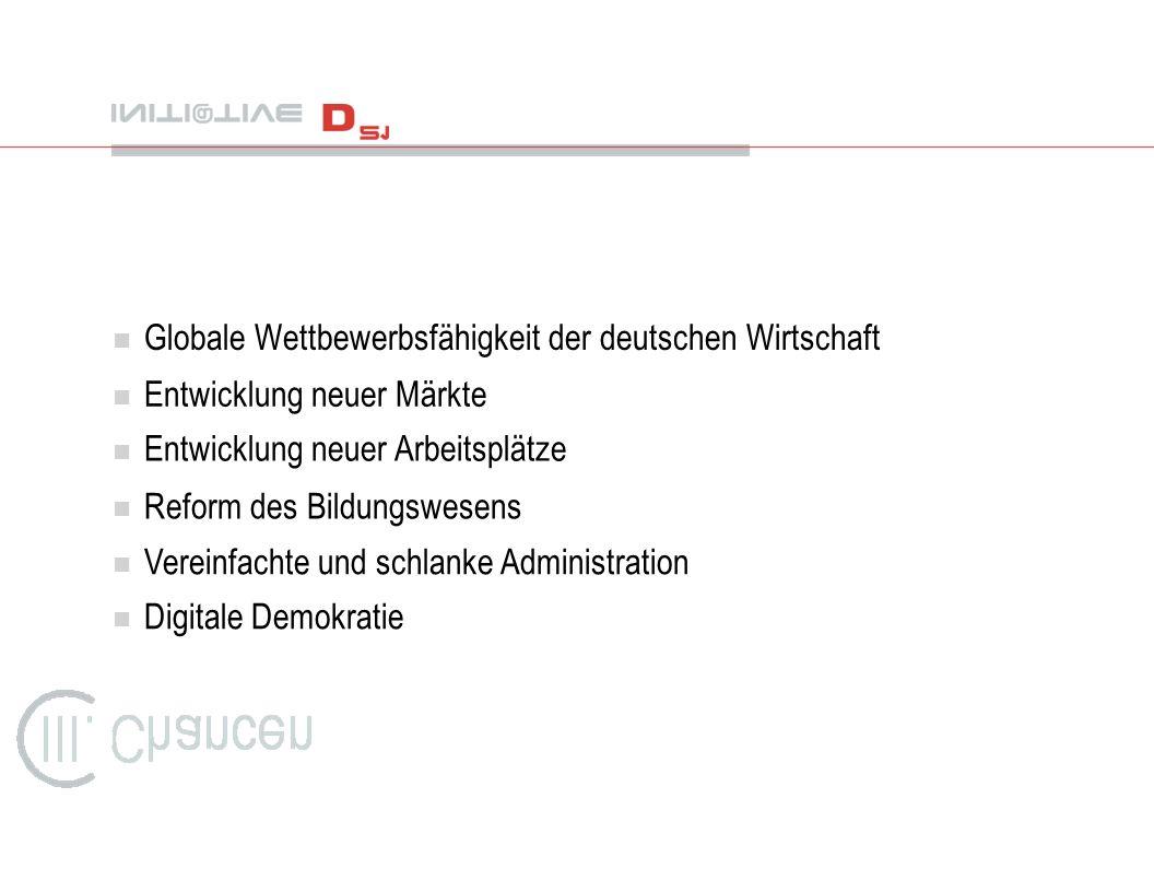Globale Wettbewerbsfähigkeit der deutschen Wirtschaft