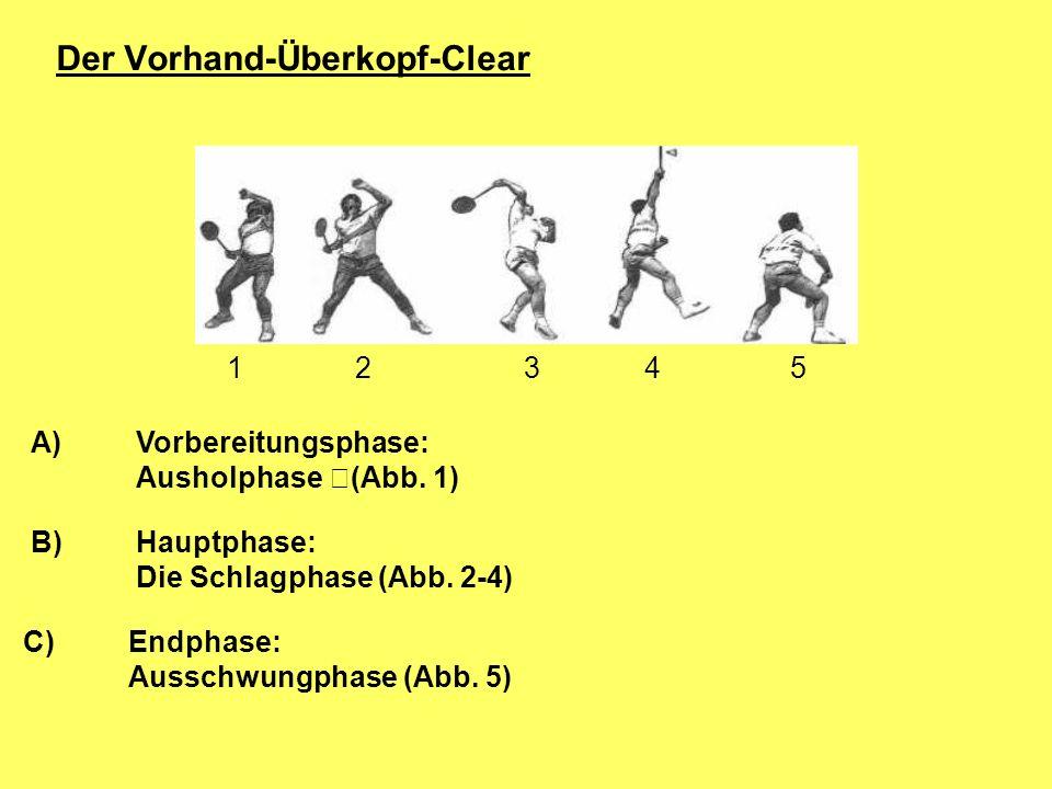 Der Vorhand-Überkopf-Clear