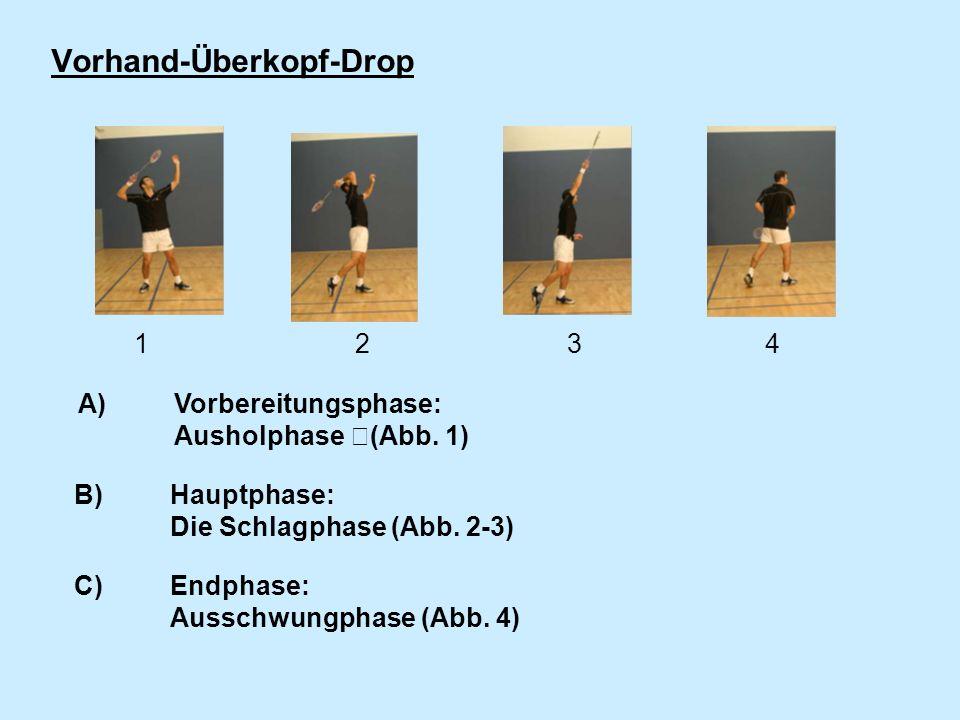 Vorhand-Überkopf-Drop
