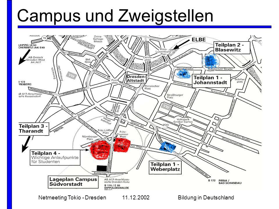 Campus und Zweigstellen