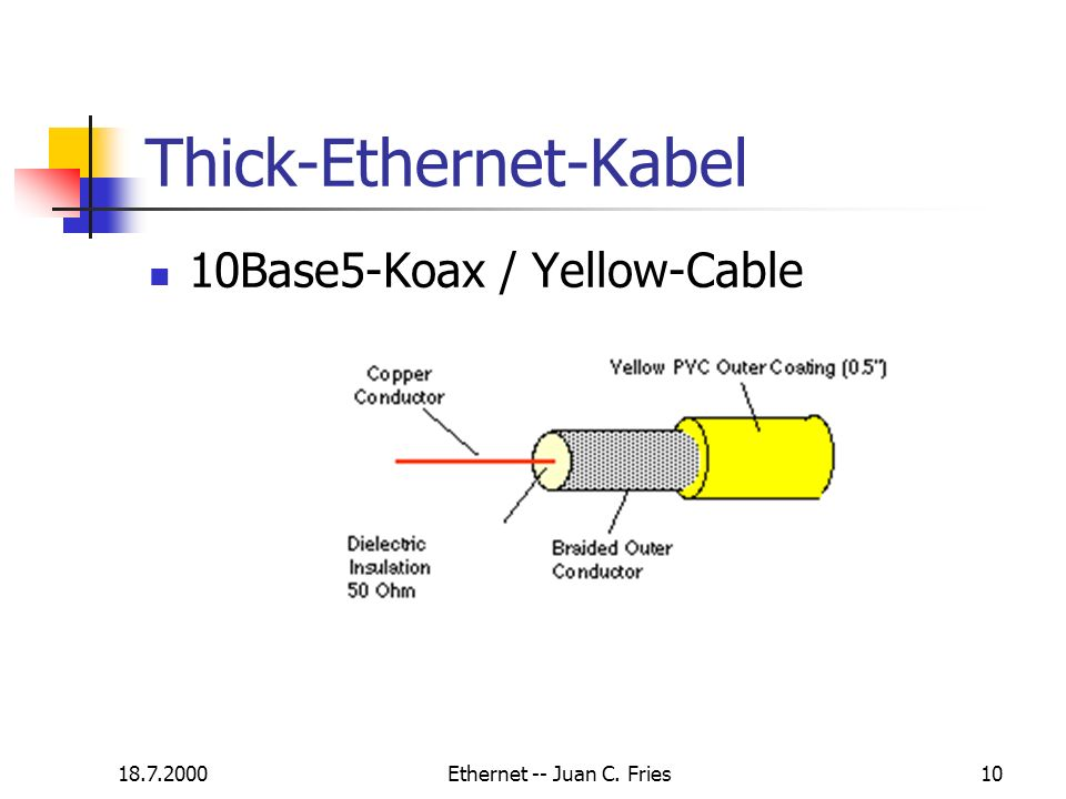Thick-Ethernet-Kabel