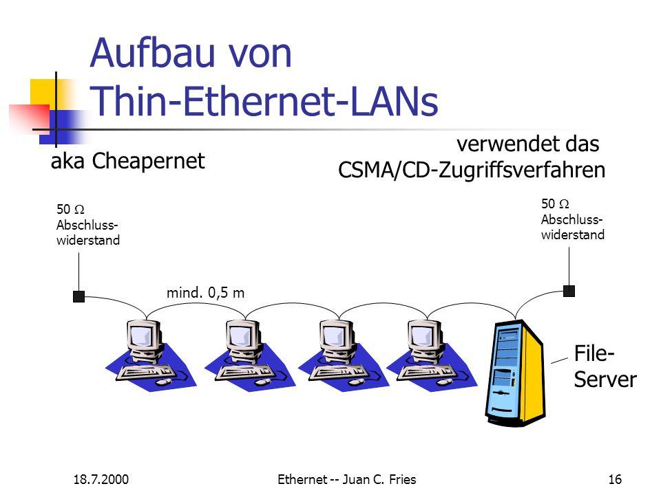 Aufbau von Thin-Ethernet-LANs