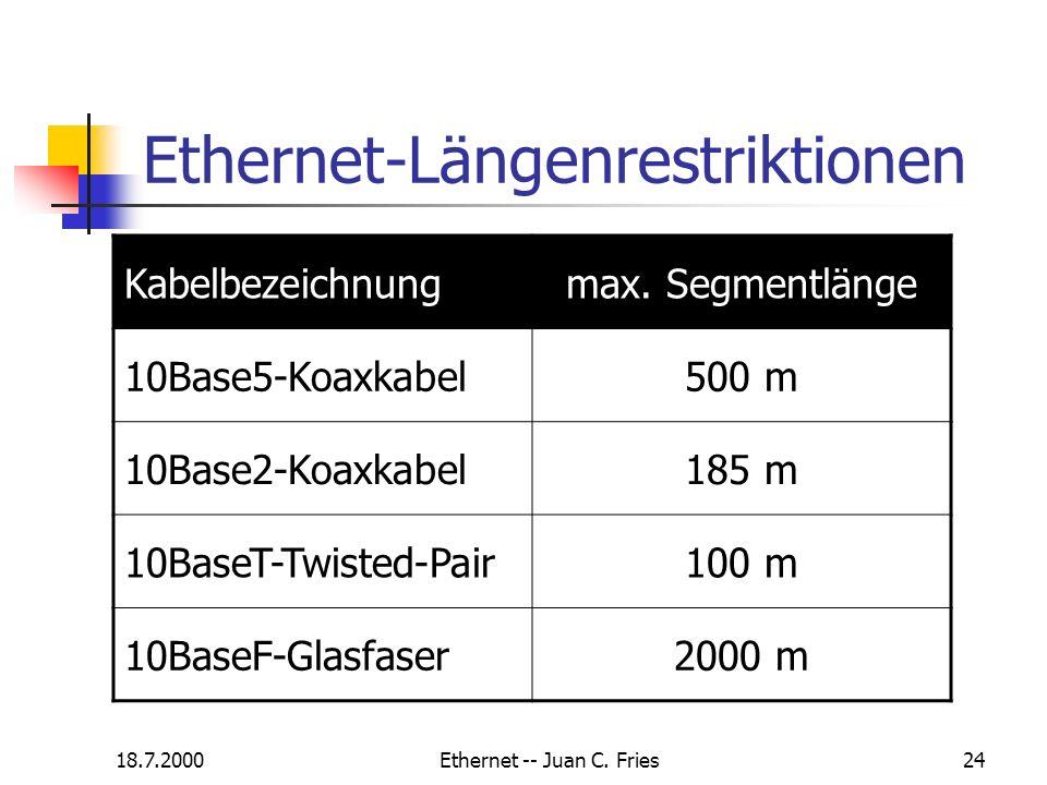 Ethernet-Längenrestriktionen