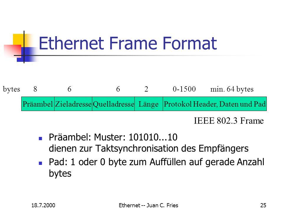Ethernet Frame Format IEEE 802.3 Frame
