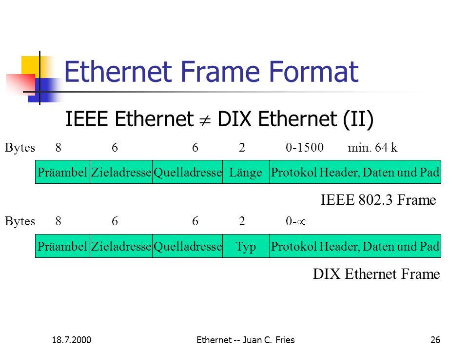 Ethernet Frame Format IEEE Ethernet  DIX Ethernet (II)