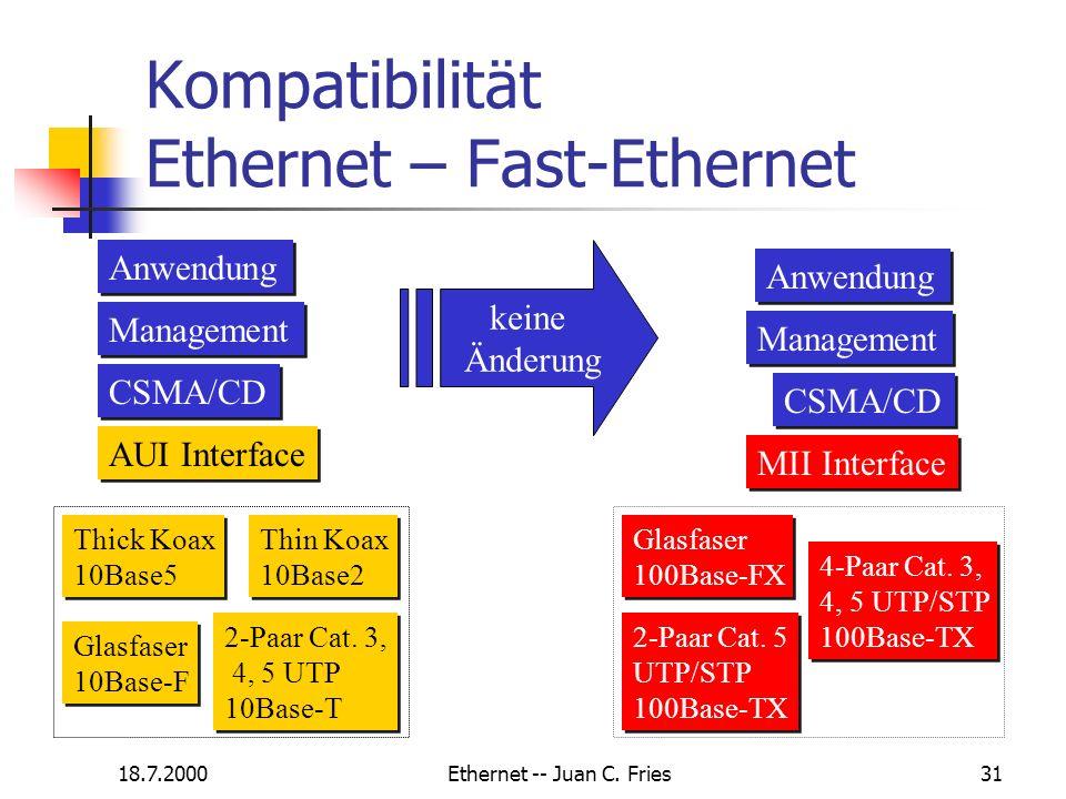 Kompatibilität Ethernet – Fast-Ethernet