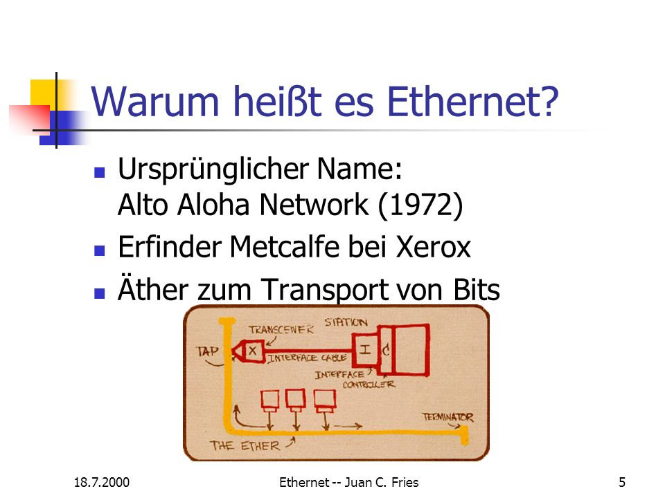 Warum heißt es Ethernet