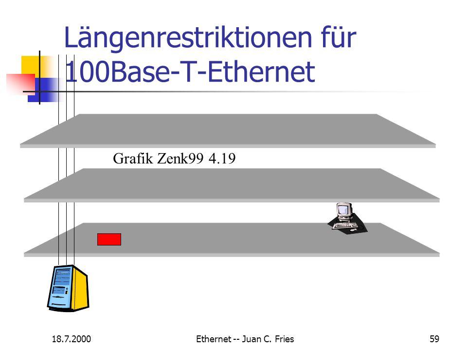 Längenrestriktionen für 100Base-T-Ethernet
