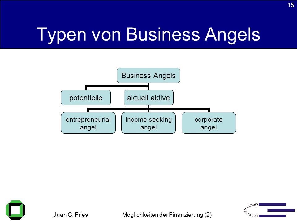 Typen von Business Angels