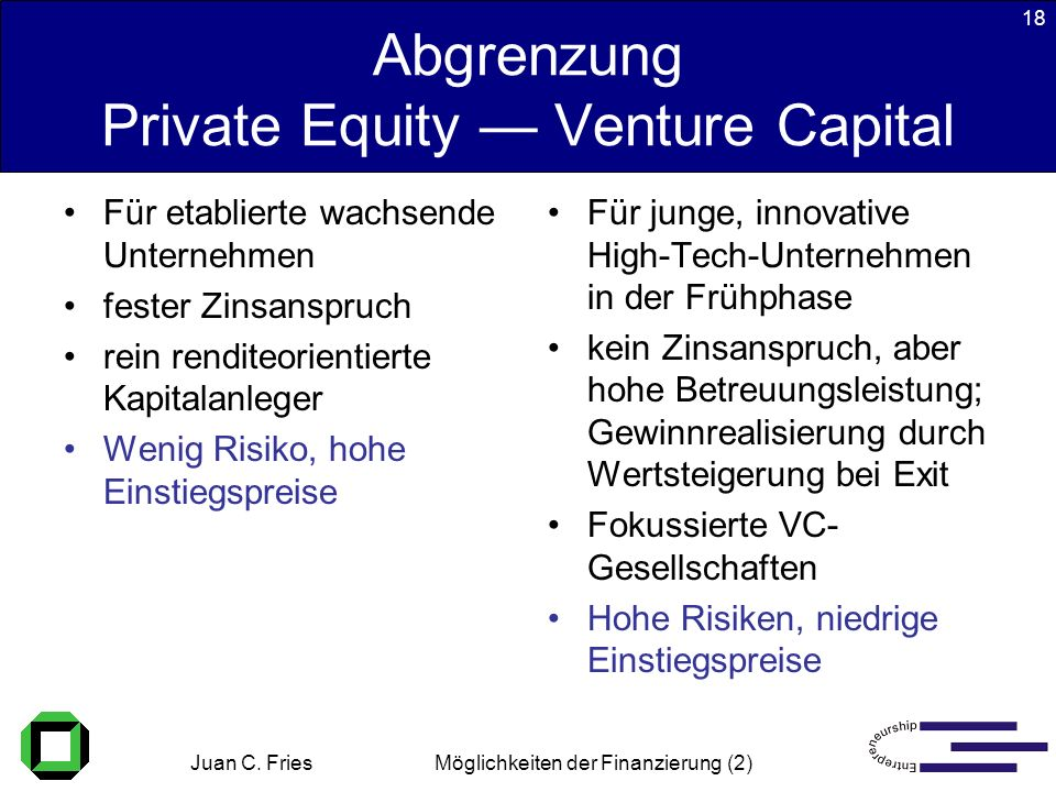 Abgrenzung Private Equity — Venture Capital