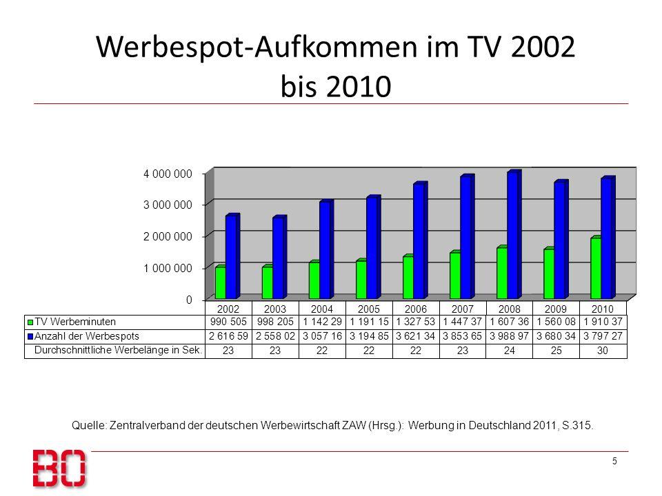 Werbespot-Aufkommen im TV 2002 bis 2010