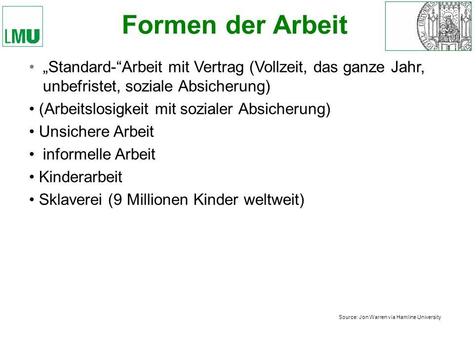 """Formen der Arbeit""""Standard- Arbeit mit Vertrag (Vollzeit, das ganze Jahr, unbefristet, soziale Absicherung)"""
