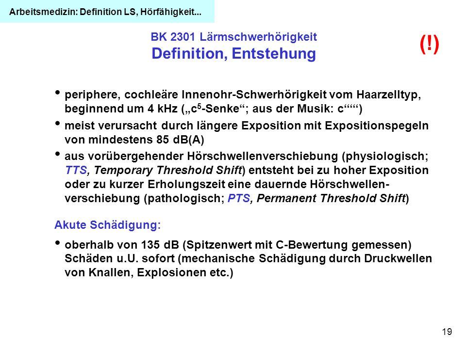 BK 2301 Lärmschwerhörigkeit Definition, Entstehung