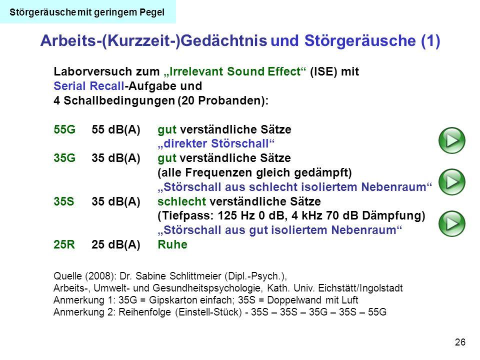 Arbeits-(Kurzzeit-)Gedächtnis und Störgeräusche (1)