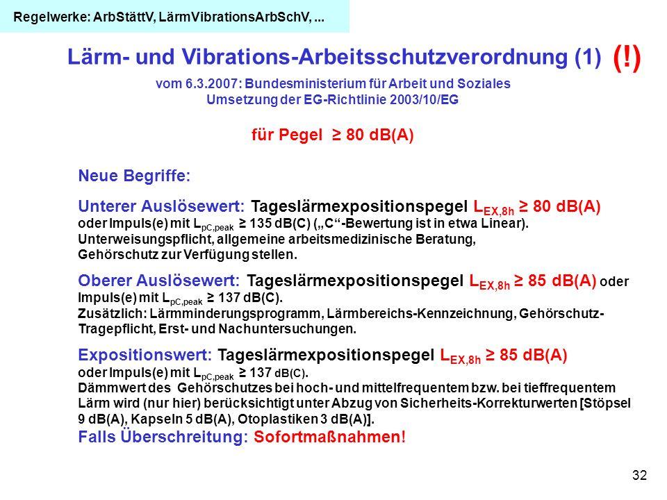 Lärm- und Vibrations-Arbeitsschutzverordnung (1)