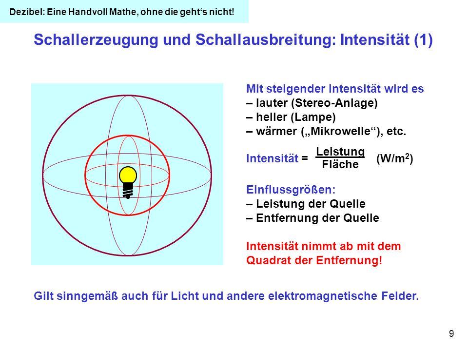 Schallerzeugung und Schallausbreitung: Intensität (1)