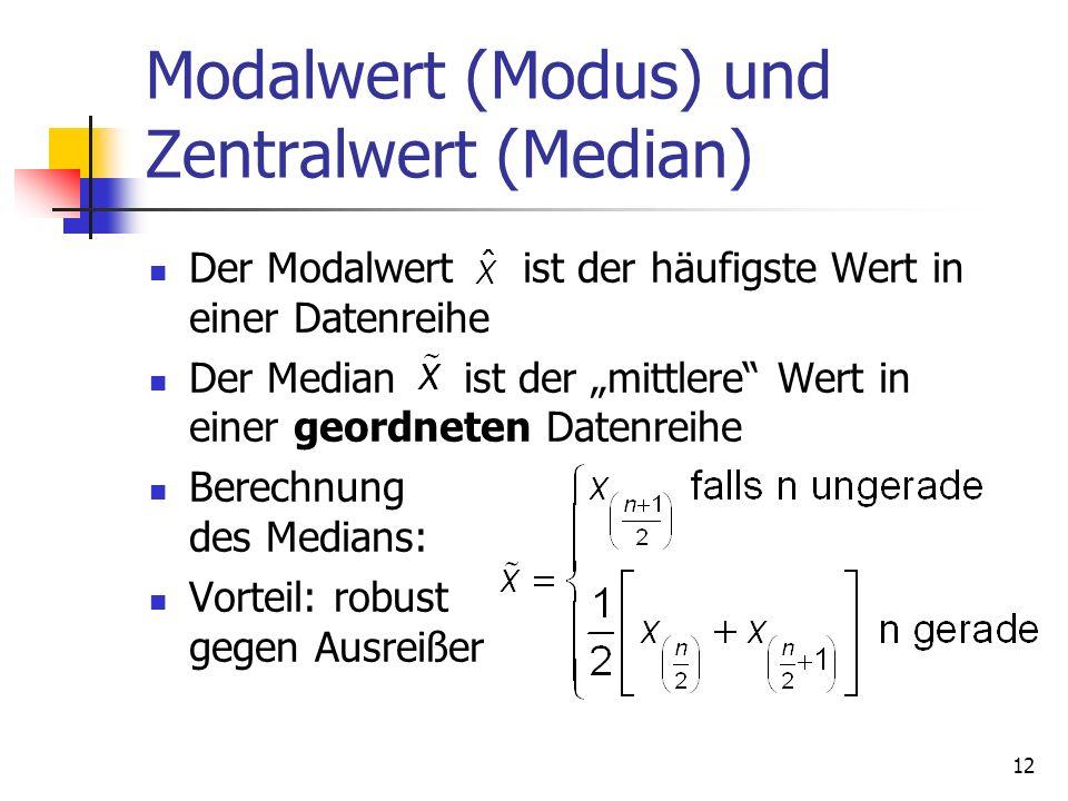 Modalwert (Modus) und Zentralwert (Median)
