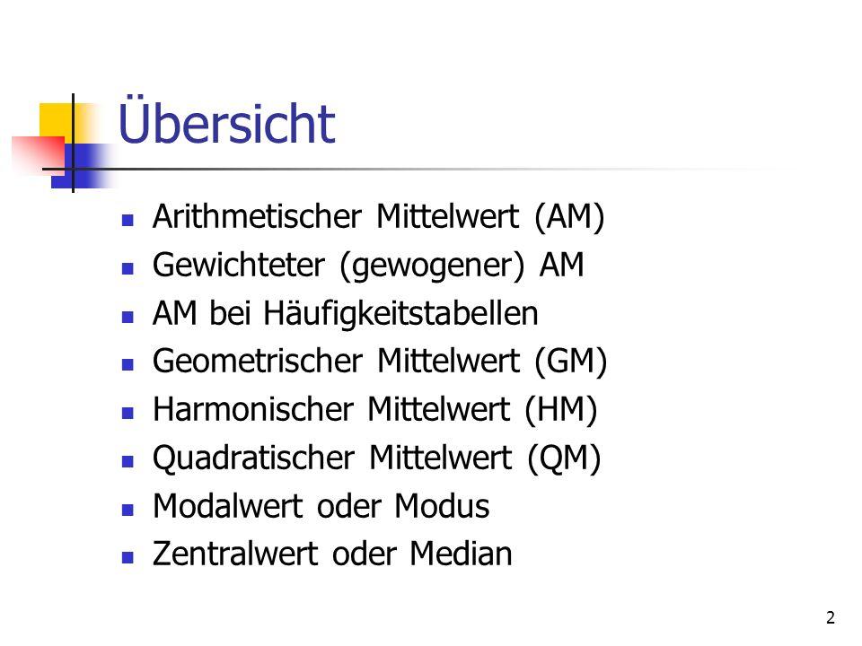 Übersicht Arithmetischer Mittelwert (AM) Gewichteter (gewogener) AM