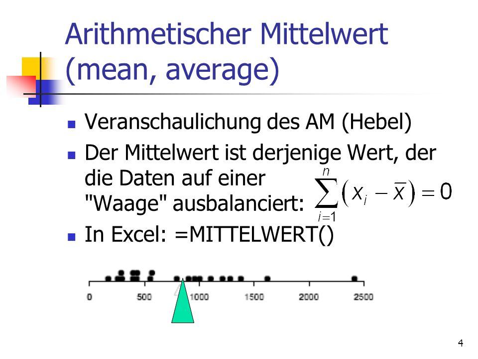 Arithmetischer Mittelwert (mean, average)