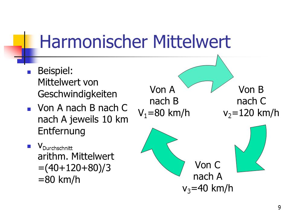 Harmonischer Mittelwert