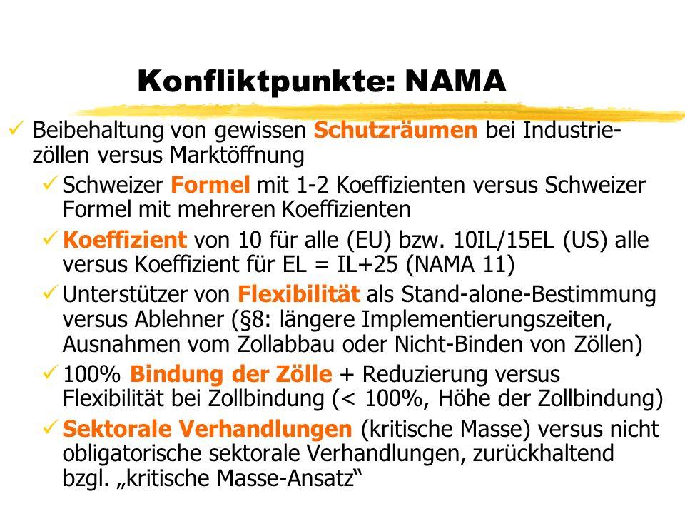 Konfliktpunkte: NAMA Beibehaltung von gewissen Schutzräumen bei Industrie-zöllen versus Marktöffnung.
