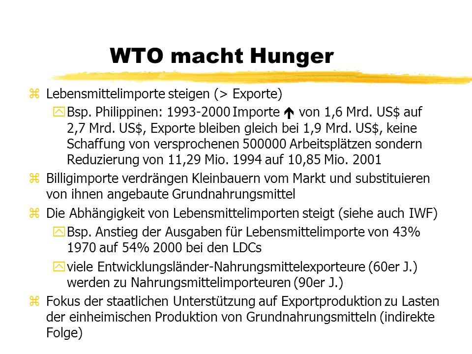 WTO macht Hunger Lebensmittelimporte steigen (> Exporte)