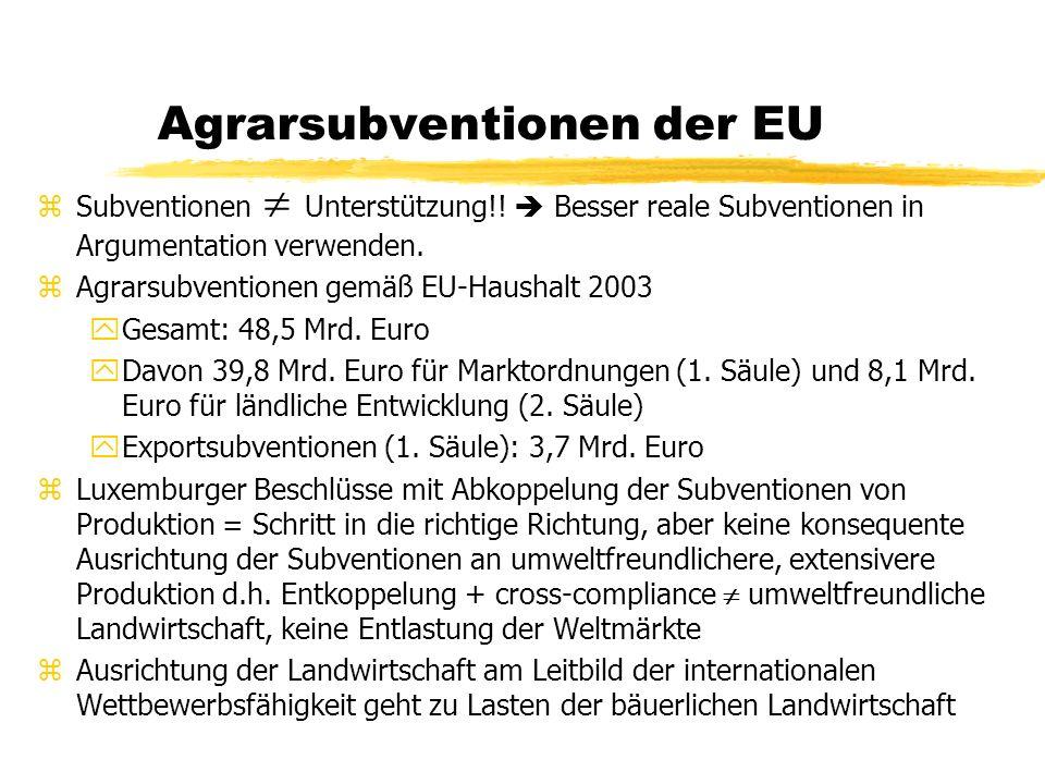 Agrarsubventionen der EU