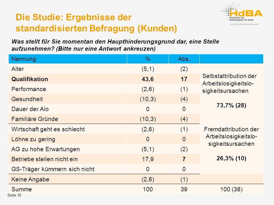 Die Studie: Ergebnisse der standardisierten Befragung (Kunden)