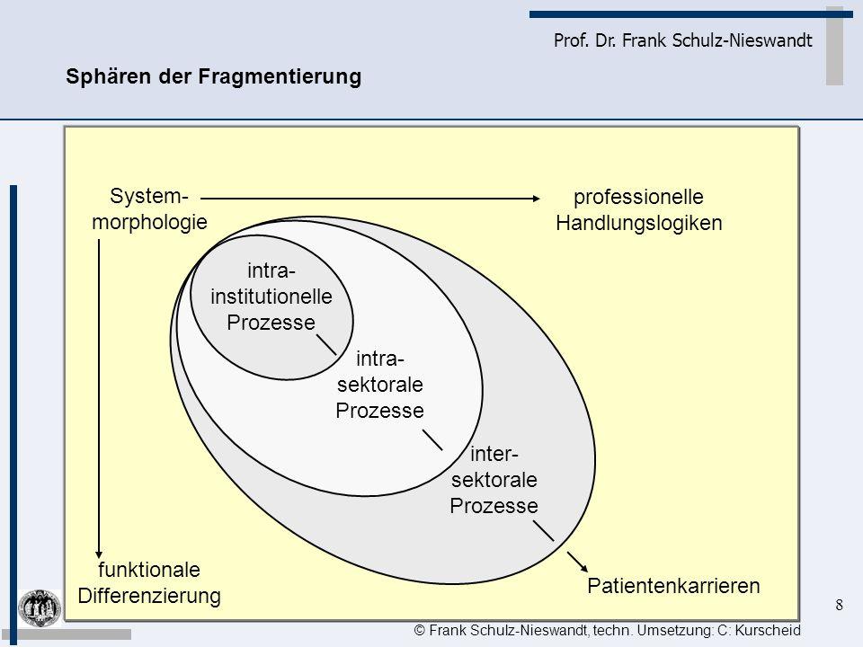 Sphären der Fragmentierung