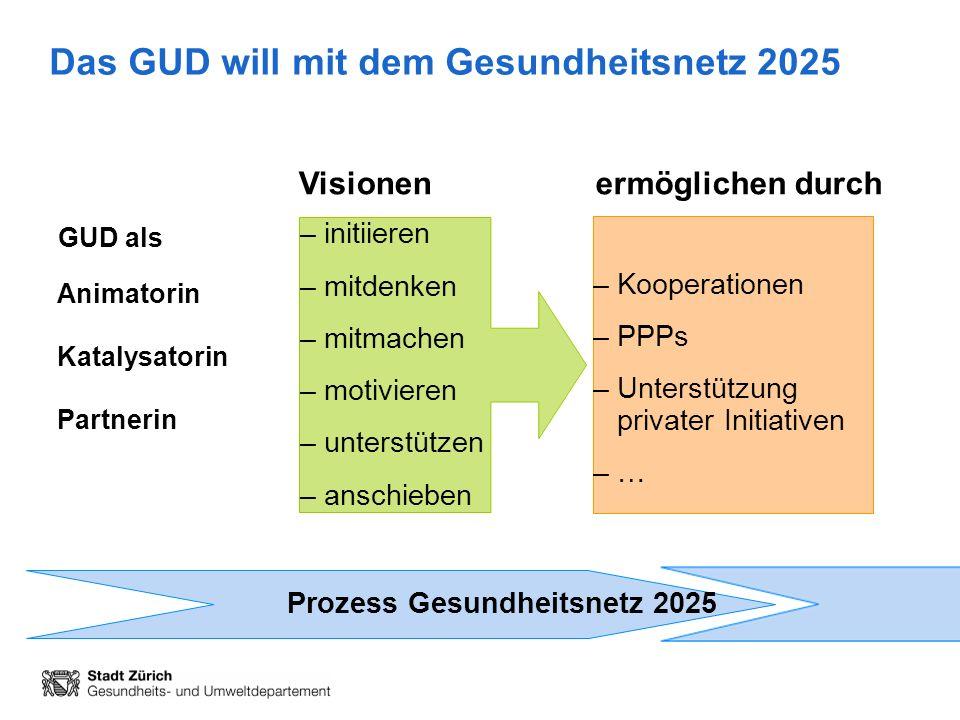 Das GUD will mit dem Gesundheitsnetz 2025