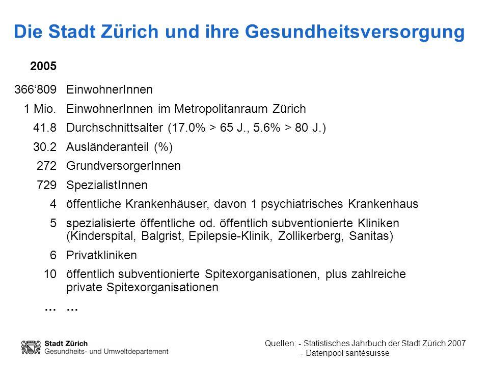 Die Stadt Zürich und ihre Gesundheitsversorgung