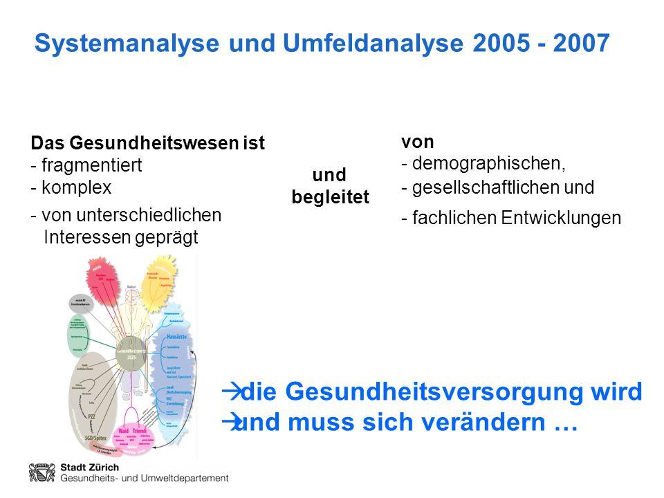 Systemanalyse und Umfeldanalyse 2005 - 2007