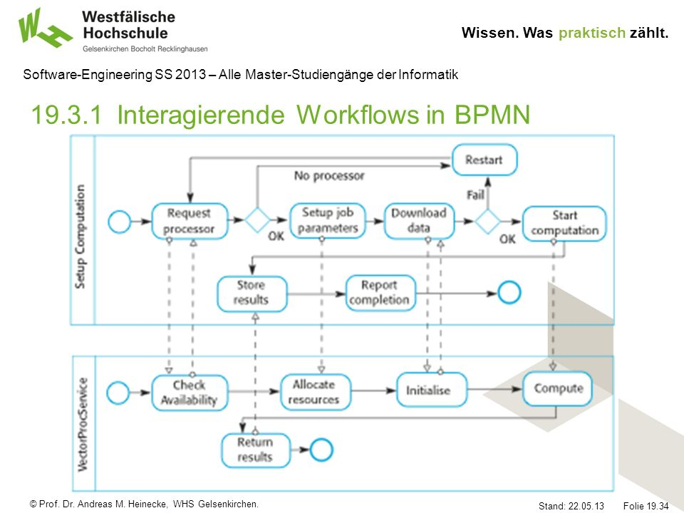 19.3.1 Interagierende Workflows in BPMN