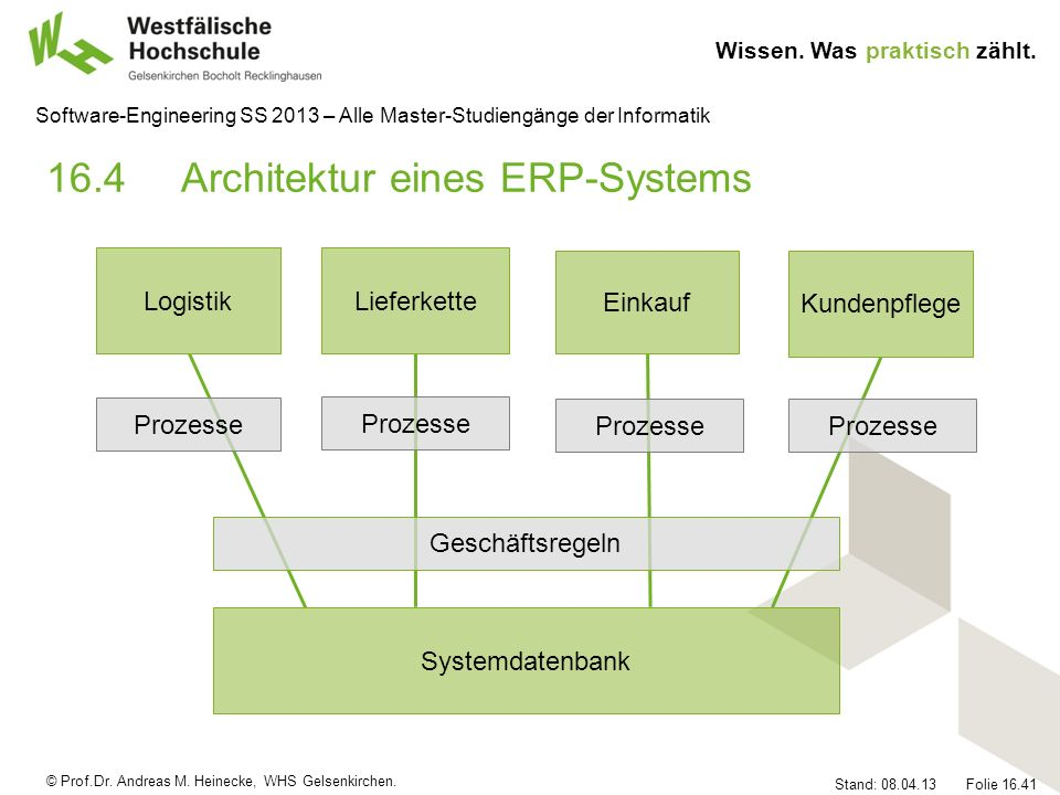 16.4 Architektur eines ERP-Systems