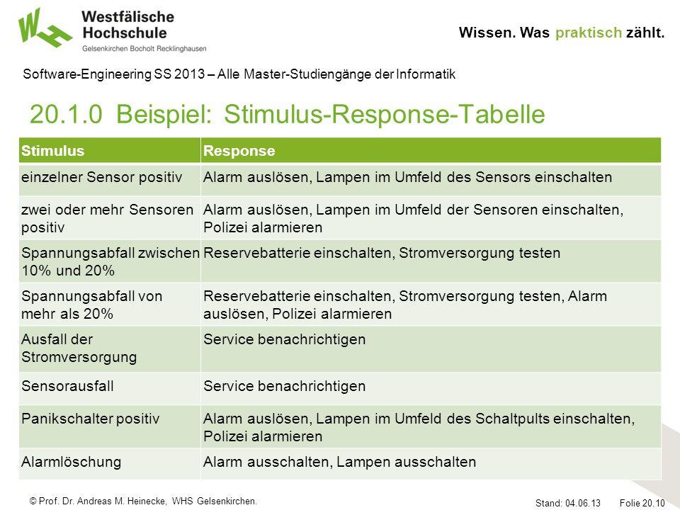 20.1.0 Beispiel: Stimulus-Response-Tabelle
