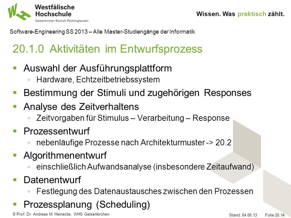 20.1.0 Aktivitäten im Entwurfsprozess