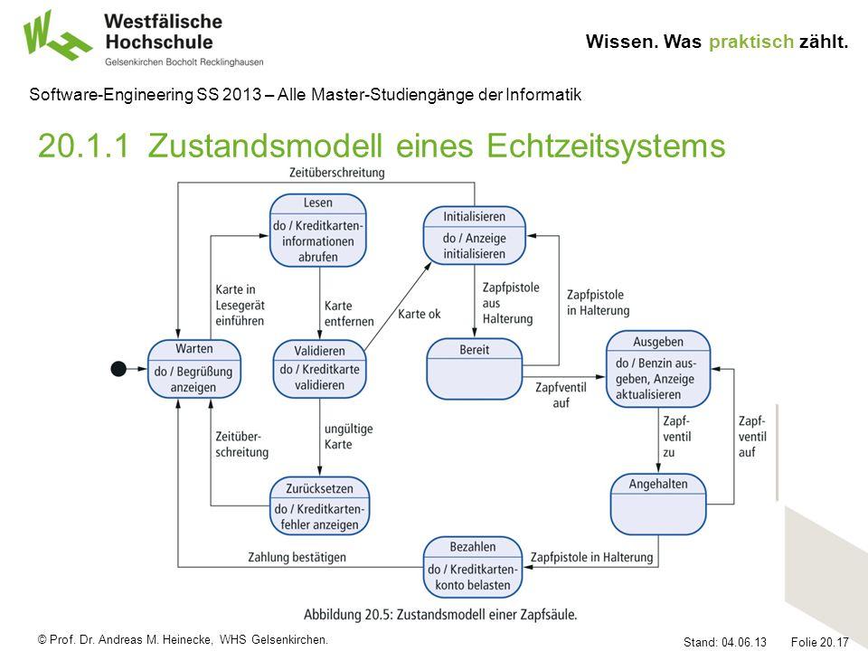 20.1.1 Zustandsmodell eines Echtzeitsystems