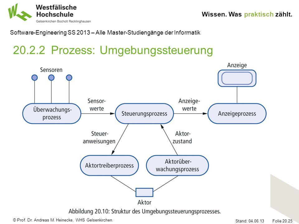20.2.2 Prozess: Umgebungssteuerung