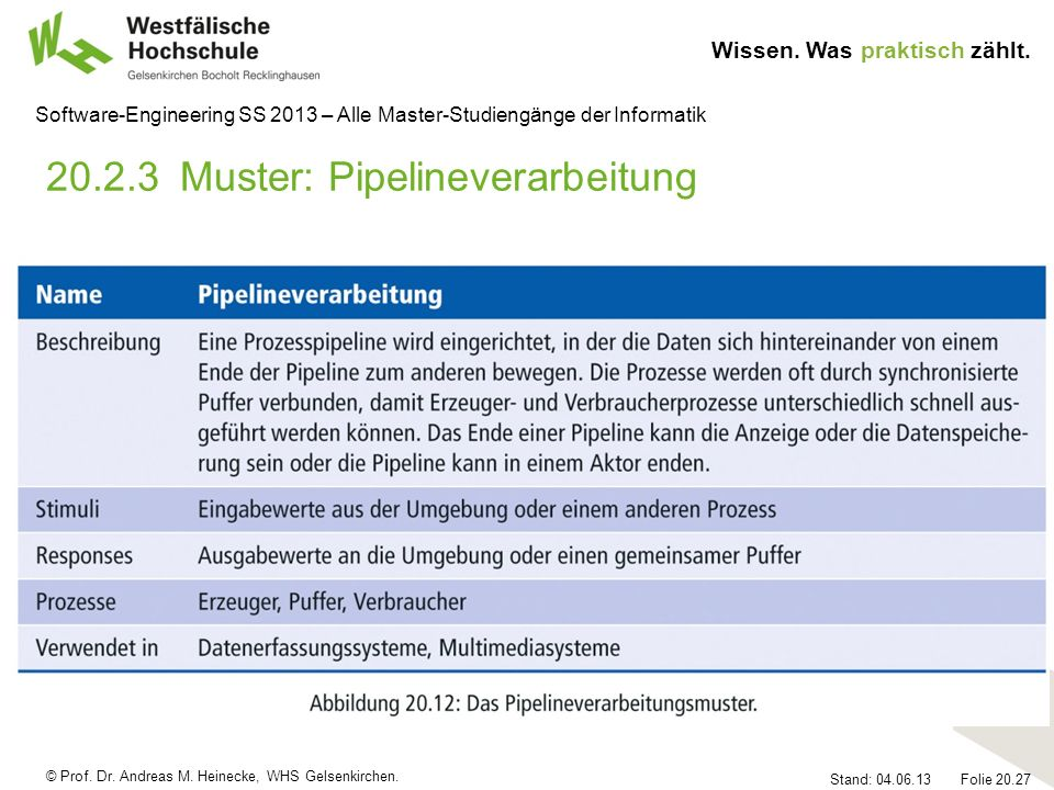 20.2.3 Muster: Pipelineverarbeitung