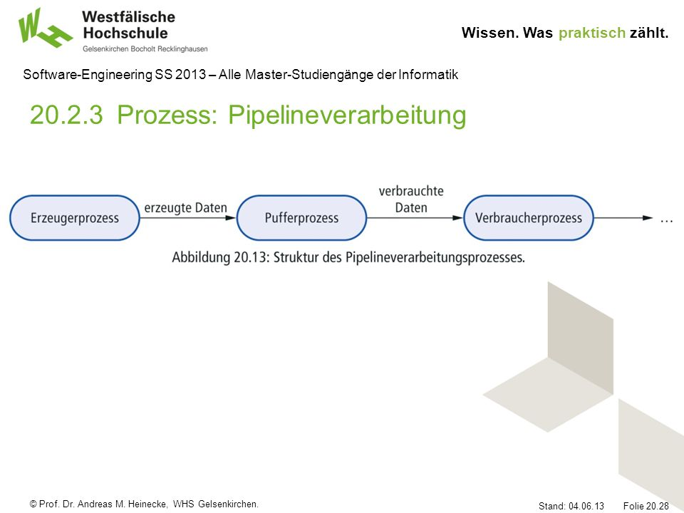 20.2.3 Prozess: Pipelineverarbeitung