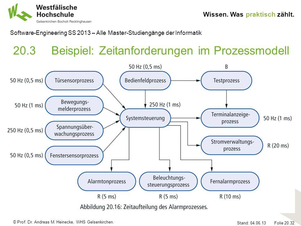 20.3 Beispiel: Zeitanforderungen im Prozessmodell