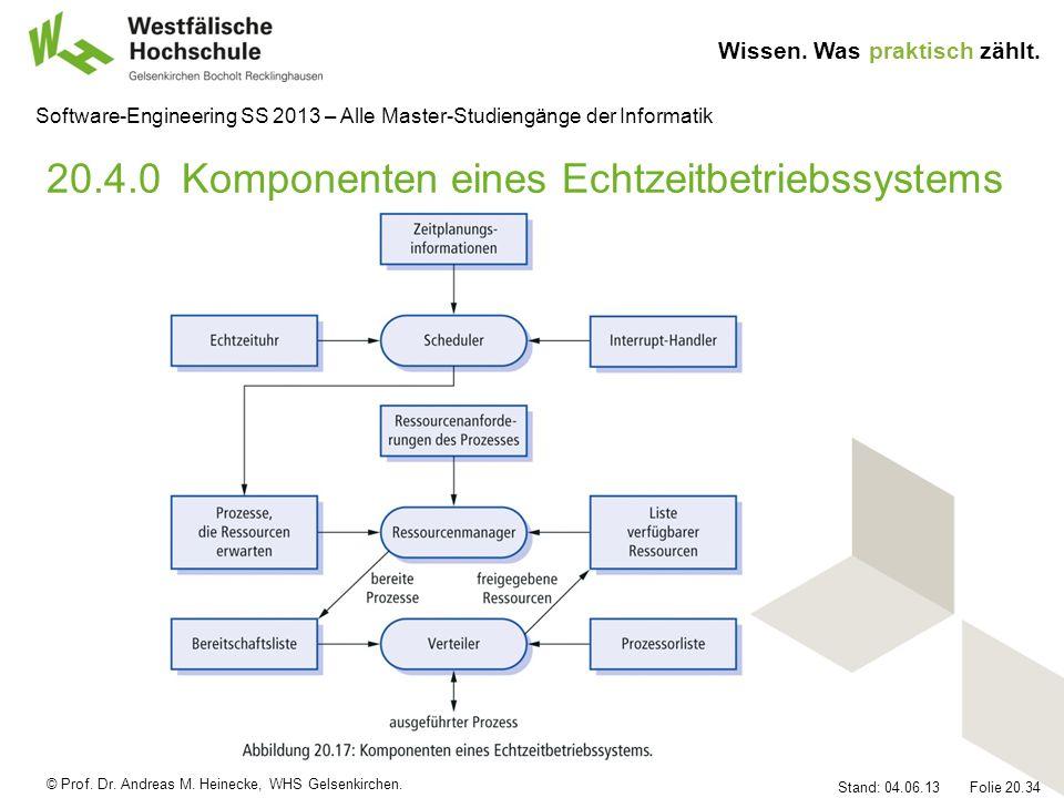 20.4.0 Komponenten eines Echtzeitbetriebssystems