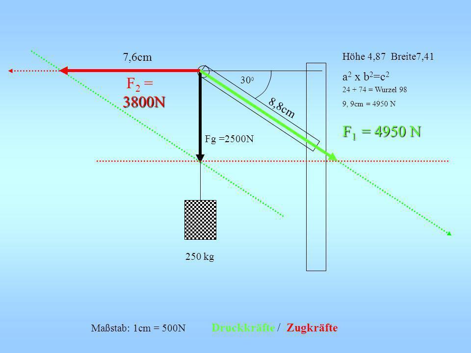 F2 = 3800N F1 = 4950 N 7,6cm a2 x b2=c2 24 + 74 = Wurzel 98
